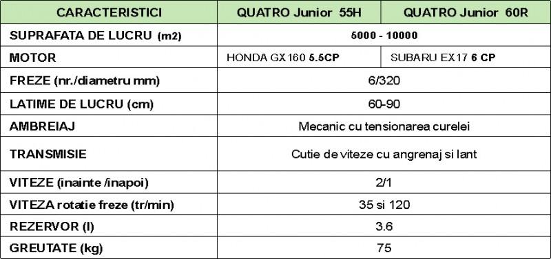 motocultor-pubert-quatro-junior-specificatii