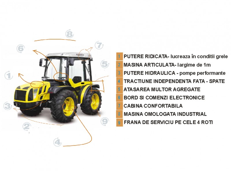 tractor-pasquali-orion-2